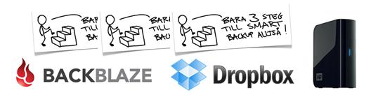 Backblaze, Dropbox och extern hårddisk